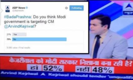 ABP poll results. Twitter vs TV. Abhisar Sharma