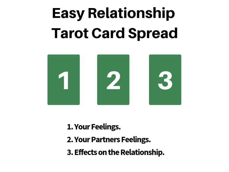 Easy Relationship Tarot Spread
