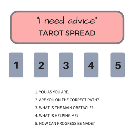 Advice Tarot Card Spread