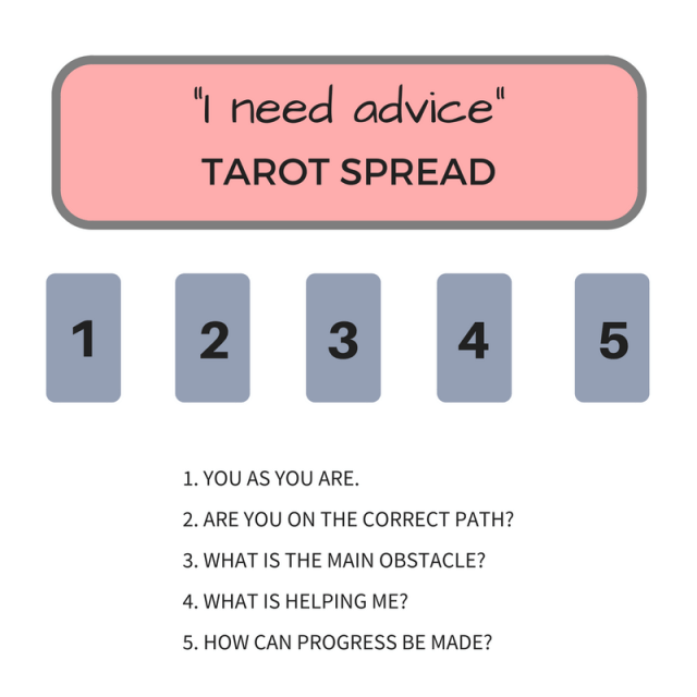 I need advice tarot card spread