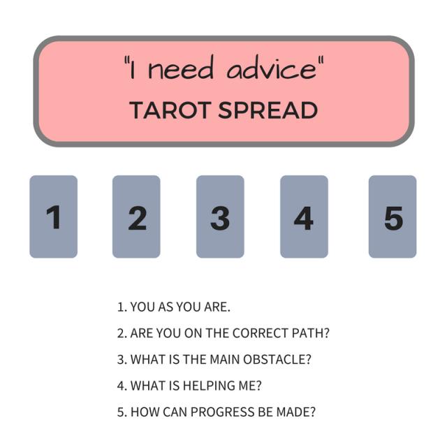 I need advice tarot card spread