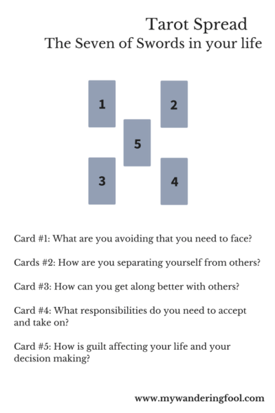 Seven of Swords Tarot Spread