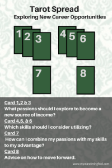 Tarot Card Spread Explaining New Career Opportunities