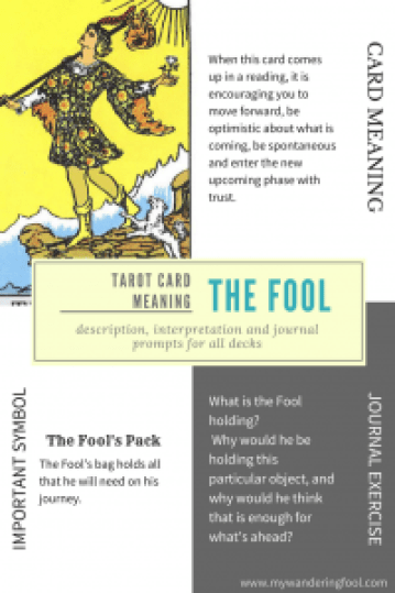 The Fool - Tarot Card Meaning and journal Prompts