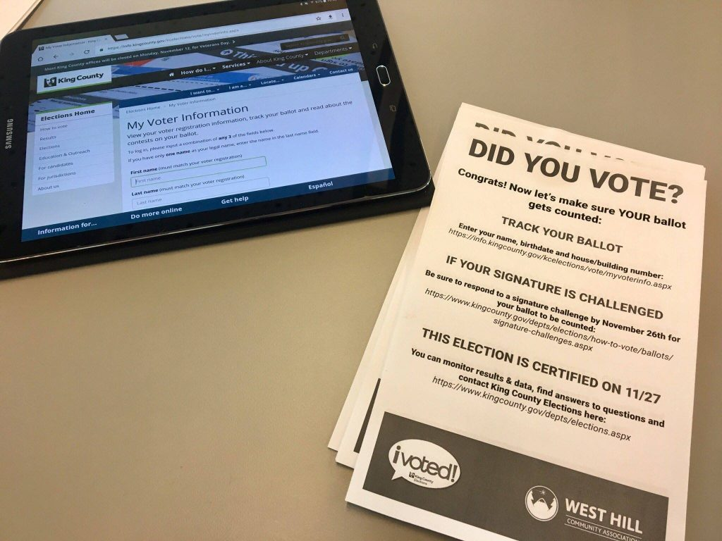 West Hill Community Association - Community Coffee Hour Vote Tracking at Skyway Library November 2018