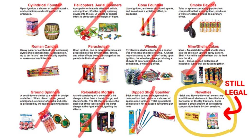 Which fireworks are now illegal under the new King County fireworks ban?