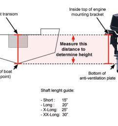boat transom measurements [ 2048 x 1536 Pixel ]