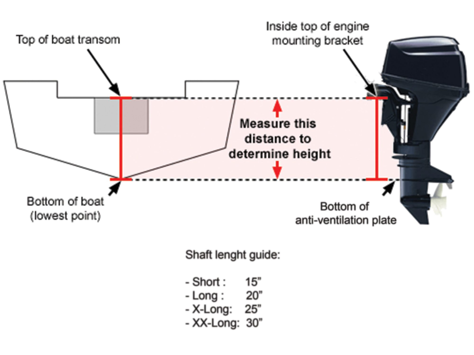 hight resolution of boat transom measurements