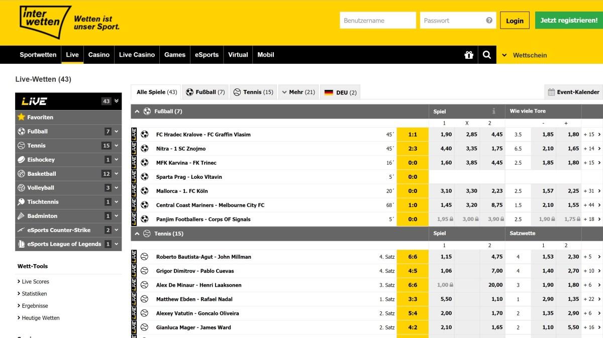 medium resolution of cricket wetten online beste sportwettenanbieter