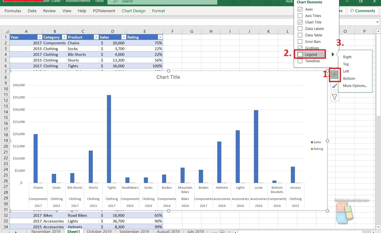 How To Show Or Hide Chart Legend On Ms Excel
