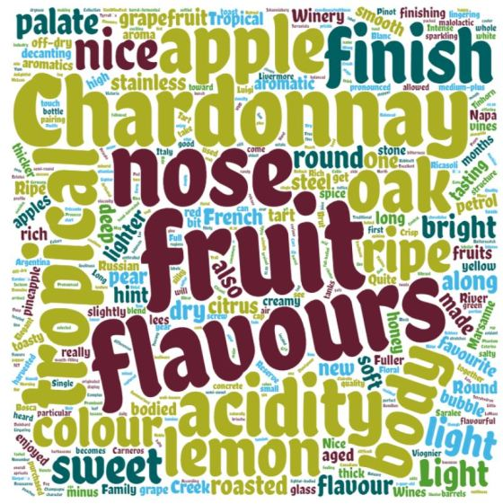 MyWinePal's 2019 favourite white wine word cloud - version 2