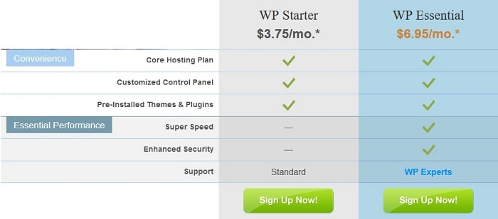 ipage wordpress siti di hosting