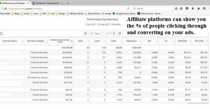errori di blogging delle metriche di conversione