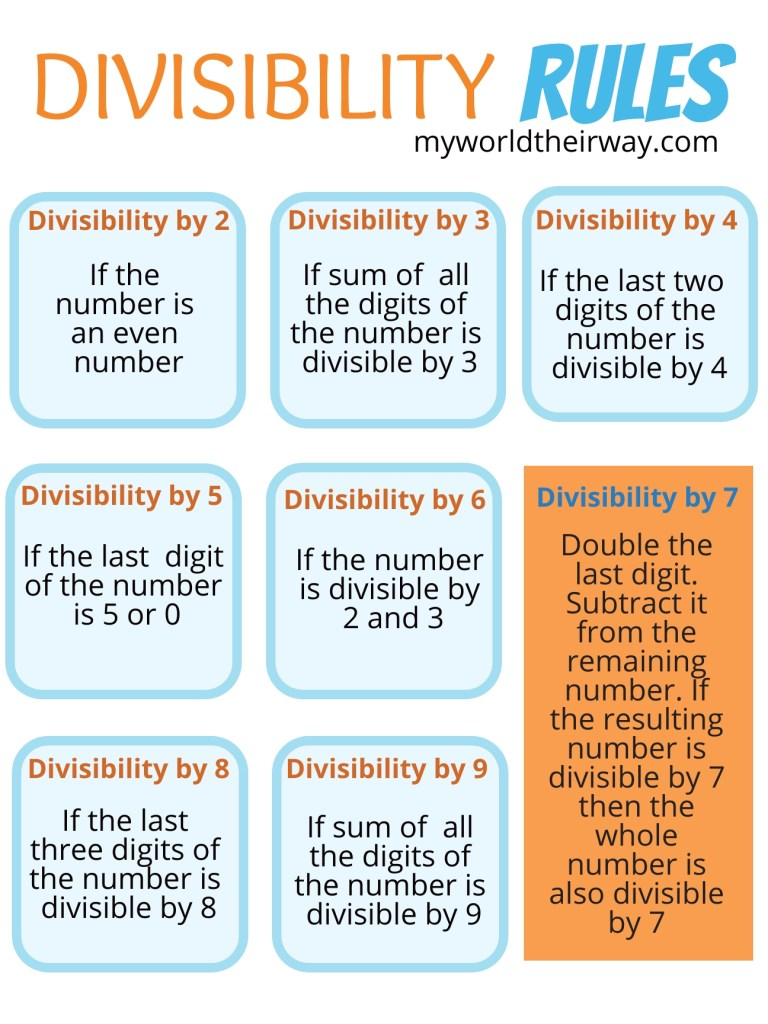 #Divisibilityrules #mathtricks #mathrules #math #elementarymath #division