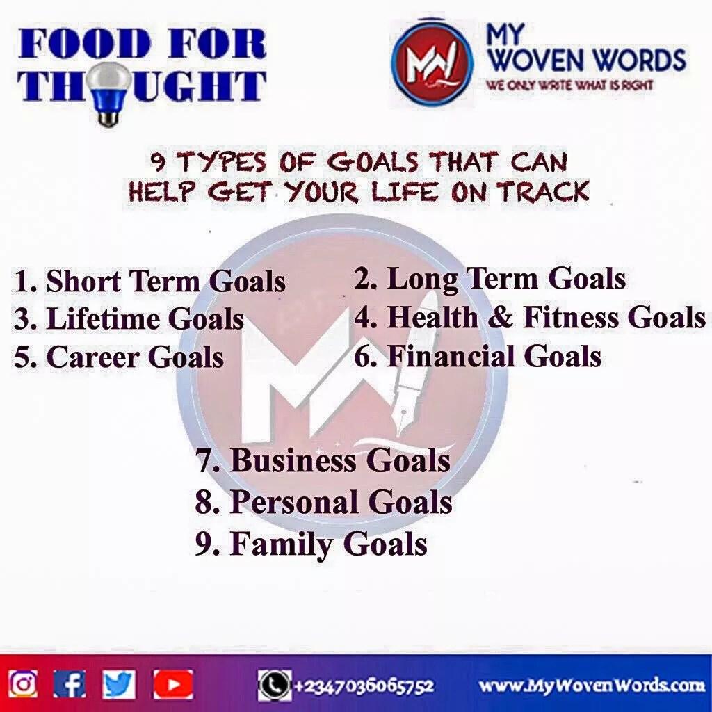 Types of goals 3