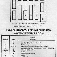 Firebird Boiler Thermostat Wiring Diagram 2006 Vw Jetta Radio Defrost Clock Get Free Image About