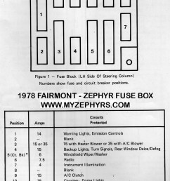 mercury zephyr wiring diagram content resource of wiring diagram u2022 mercury outboard ignition switch wiring [ 1897 x 2700 Pixel ]