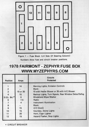 2006 Lincoln Zephyr Wiring Diagram | Wiring Library