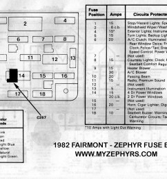 90 mustang fuse box diagram introduction to electrical wiring 1991 mustang fuse panel diagram 1990 mustang [ 3022 x 2150 Pixel ]