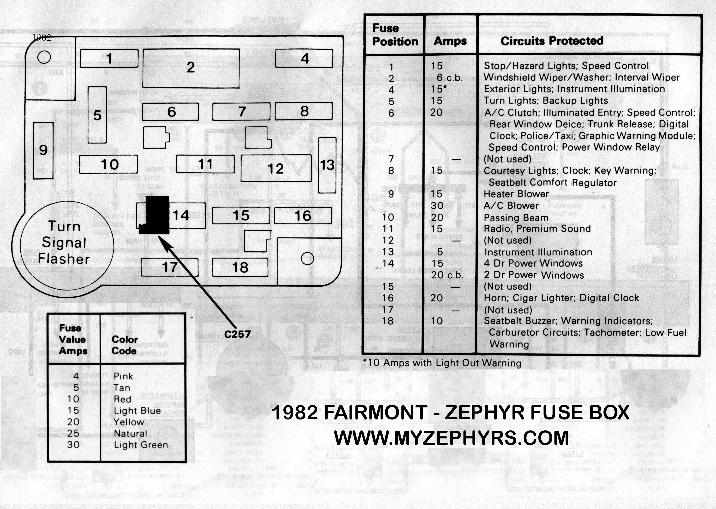 1982 ford f 150 fuse box diagram 9654352 1982 ford f150 fuse box diagram wiring resources  9654352 1982 ford f150 fuse box diagram