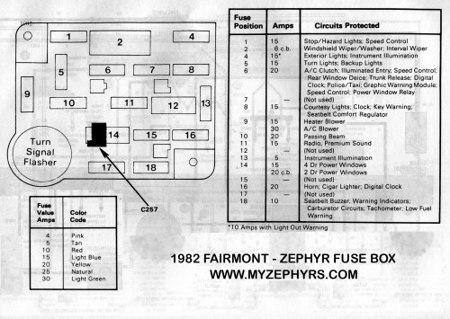 small resolution of 90 mustang fuse box diagram introduction to electrical wiring 1991 mustang fuse panel diagram 1990 mustang