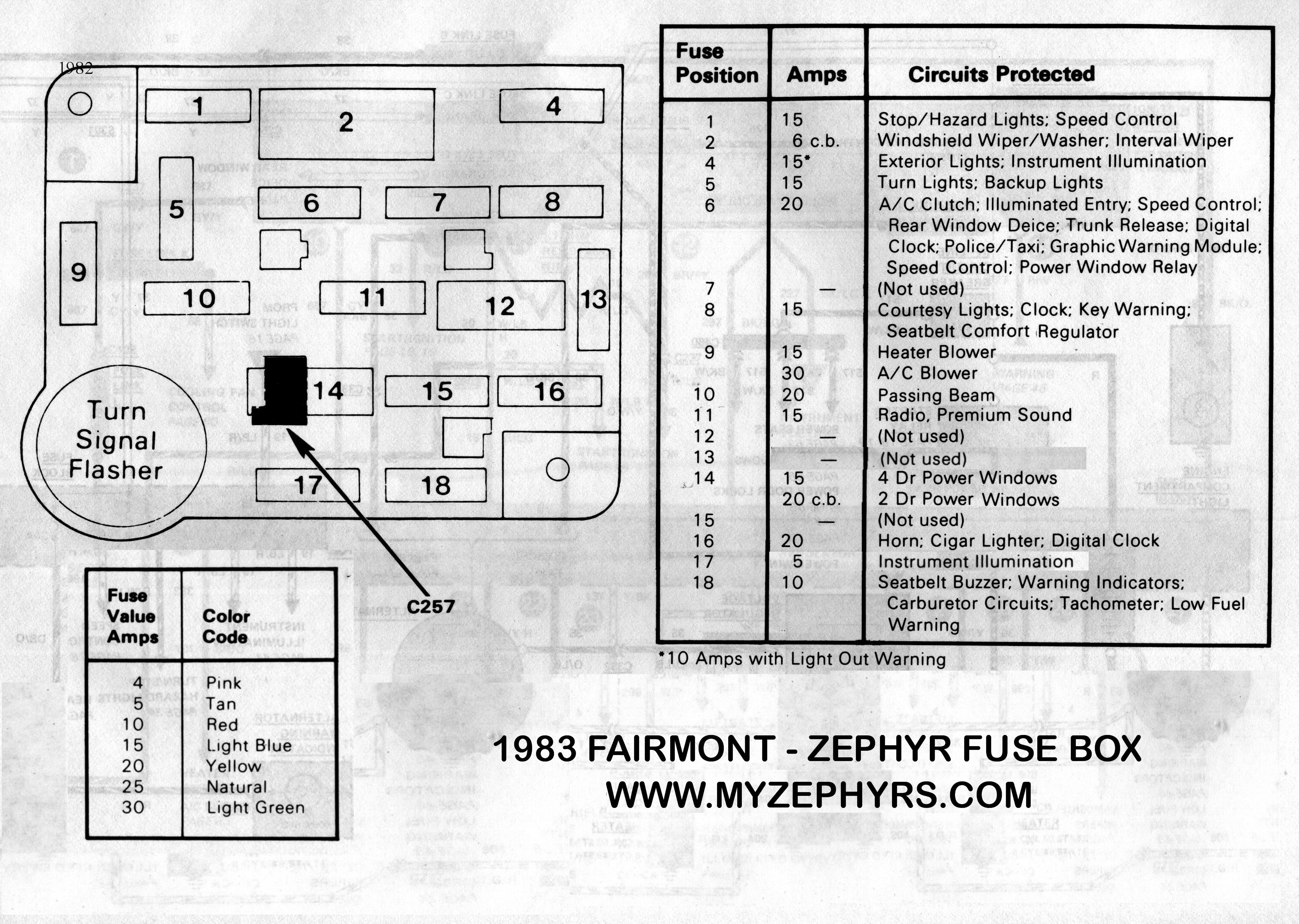 1987 Ford Mustang Radio Wiring Diagram Schematic Fuse Box