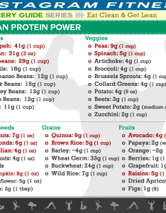 Vegan protein sources recipes also sprint the table rh sprint thetable