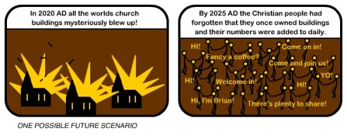 The future of Chruch