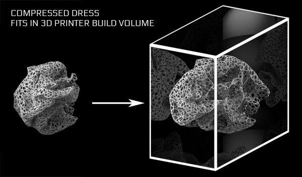 kinematics dress generation - computationally folded dress fits in printer