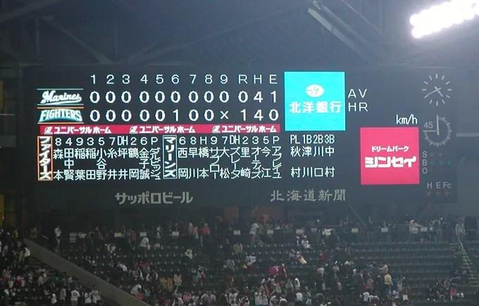 2008年 ファイターズ開幕戦勝利