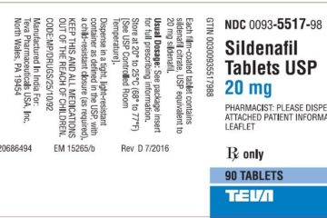 Sildenafil Side Effects Long Term: A Drug with No Long ...