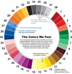mood-color-wheel-100208-02