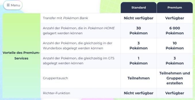 Das Bild zeigt eine Übersicht der Unterschiede zwischen Standard- und Premium-Variante von Pokémon HOME.
