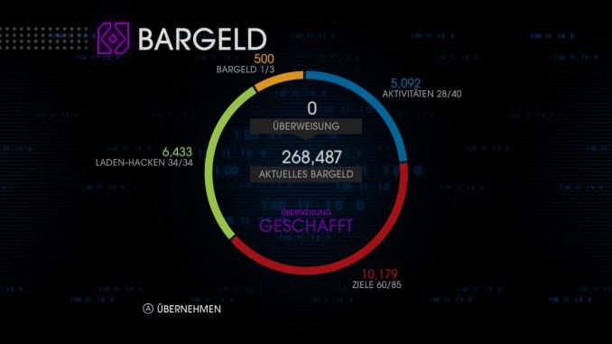 Das Bild zeigt ein Kreisdiagramm mit den Bargeld Einnahmen des Spielers.