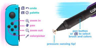 """Das Bild zeigt den Sonar-Pen, welcher zu dem Spiel """"Colors Live"""" gehört."""