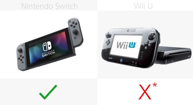 Reggie Fils-Aime spricht über den Misserfolg der Wii U und dass der Nachfolger ein Notwendiger Hit war