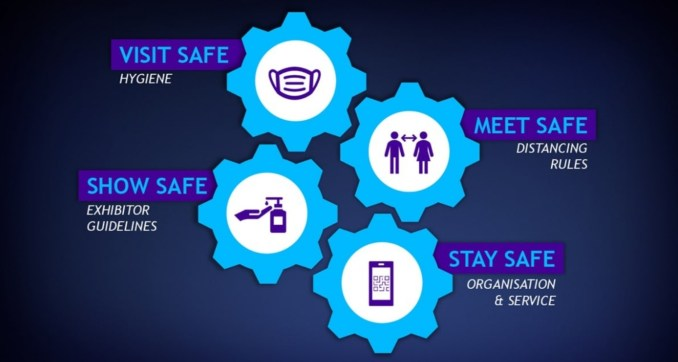Das Bild zeigt das Sicherheitskonzept der gamescom 2021.