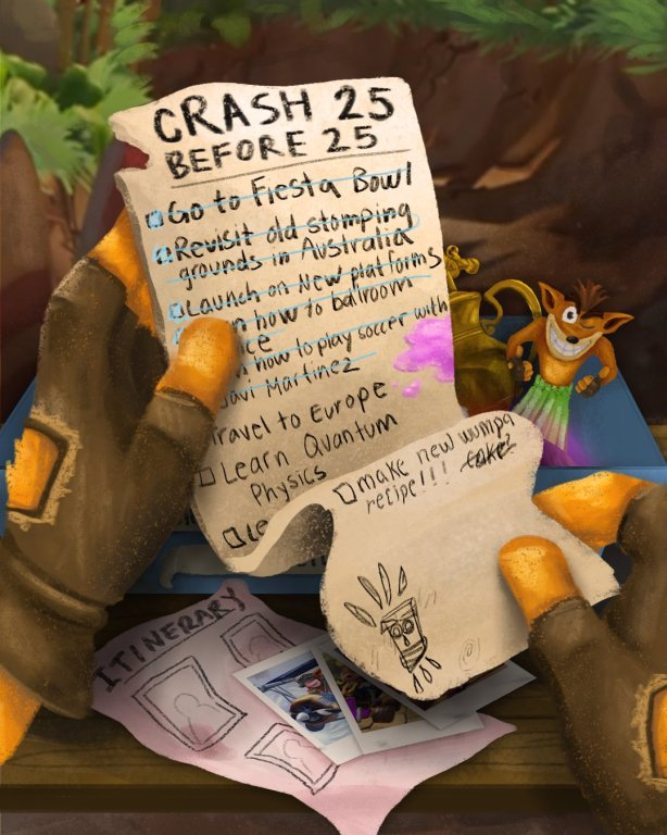 """Das Bild zeigt eine Checkliste zum 25. Jubiläum von """"Crash Bandicoot""""."""