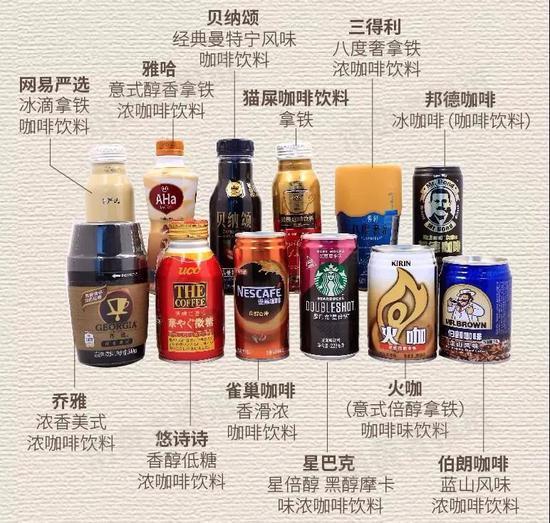 12款瓶裝咖啡評測:可口可樂喬雅咖啡因超上限_新浪財經_新浪網