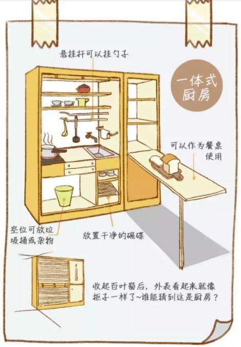 kitchen science prep cart 设计师血汗之作 图解厨房科学布局 我家照做 媳妇天天下厨房 厨房 媳妇