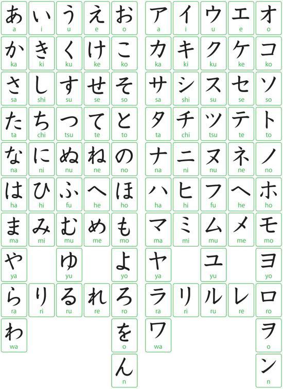 求日文漢字假名對照表-
