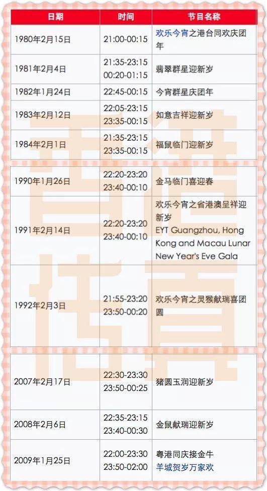 香港明星除夕忙春晚 TVB卻播了一晚上內地劇(圖) 皓鑭傳 新春黃金慶典 除夕_新浪新聞