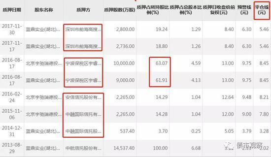 國海證券6月連踩倆雷 廣西金融機構上市第一股怎么了_新浪財經_新浪網