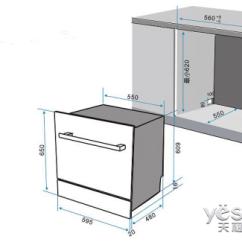 Under Mount Kitchen Sink Cabinet Organizers 选购洗碗机不知如何下手?看完这篇攻略就懂|洗碗机|厨房|家电_新浪科技_新浪网