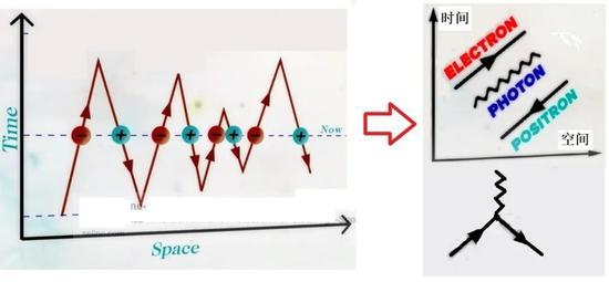 你知道物理學家也有天書嗎?各種頂點和連線的那種 宇宙_新浪科技_新浪網