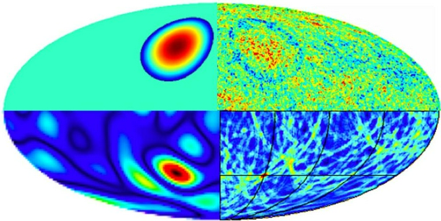 """如果最終演化成我們宇宙的「泡泡」在早期曾與其它宇宙相撞,一定會留下""""傷痕""""。 但我們在觀測中並未找到相關證據,說明暴脹過程中,不同的宇宙之間並不會發生互動。"""