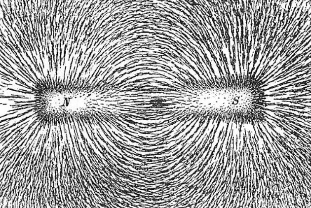 """圖為一根長條形磁鐵的磁場示意圖。 這根磁鐵是一個""""磁偶極子"""",即磁場的南極和北極結合在了一起。 即使將外部磁場移除,這類永磁體仍可保留磁性。 如果將磁鐵折成兩半,南北磁極並不會隨之分離,而是會形成兩根磁鐵,每根都有各自的南極和北極。"""
