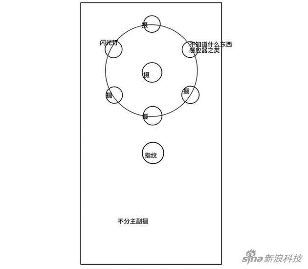 五颗摄像头环形排列 诺基亚10的这一圈镜头有点扎眼|诺基亚10|HMD|五颗摄像头_新浪科技_新浪网