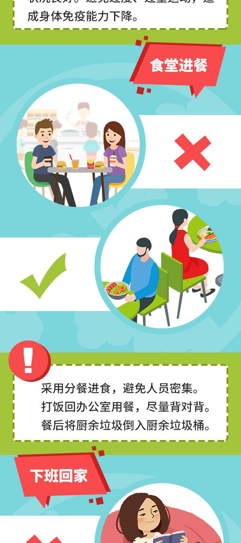 長圖丨上班第一天,這些安全防控措施請牢記|中央紀委_新浪新聞