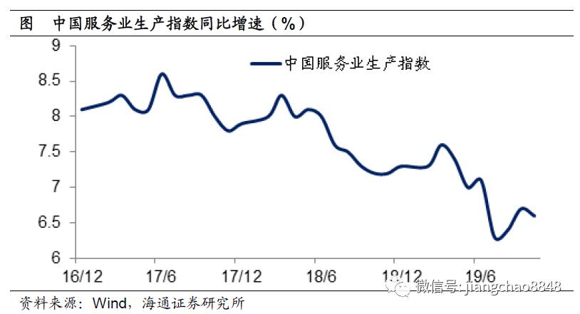 姜超:經濟短期最差的時候或許已經過去了_財經頻道_新浪網-北美